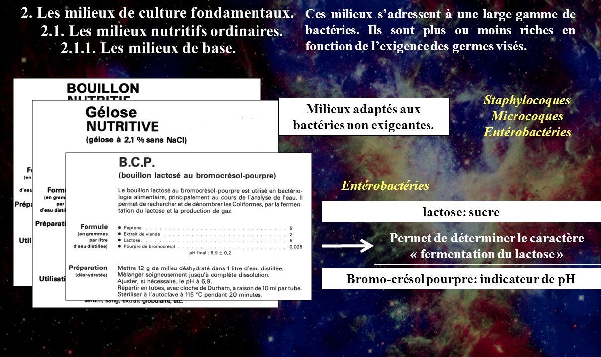 2.1.1 2. Les milieux de culture fondamentaux.