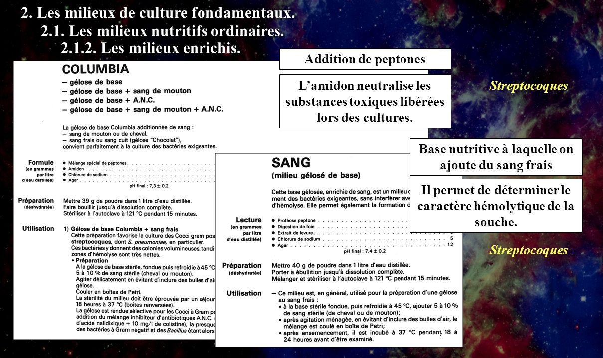 2.1.2 2. Les milieux de culture fondamentaux.