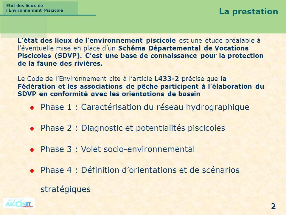 Phase 1 : Caractérisation du réseau hydrographique