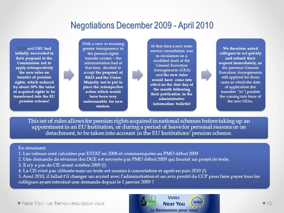 Negotiations December 2009 - April 2010