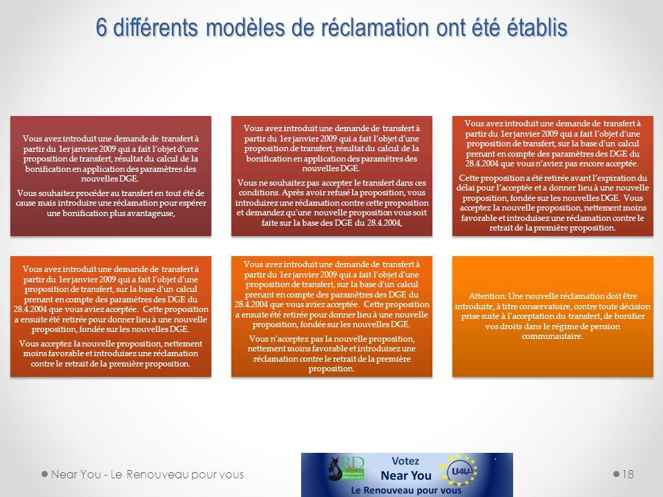 6 différents modèles de réclamation ont été établis