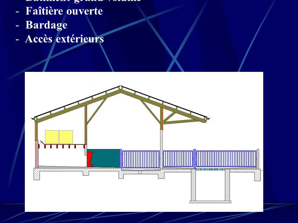 Ventilation : Bâtiment grand volume Faîtière ouverte Bardage