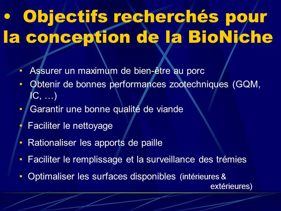 Objectifs recherchés pour la conception de la BioNiche