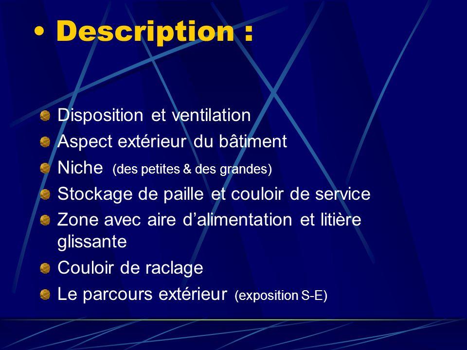 Description : Disposition et ventilation Aspect extérieur du bâtiment