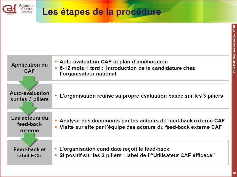 Auto-évaluation sur les 3 piliers Les acteurs du feed-back externe