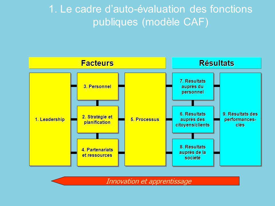 1. Le cadre d'auto-évaluation des fonctions publiques (modèle CAF)