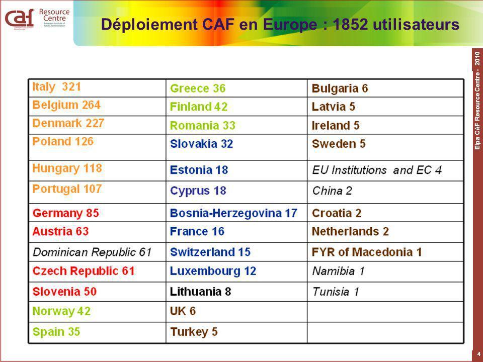 Déploiement CAF en Europe : 1852 utilisateurs