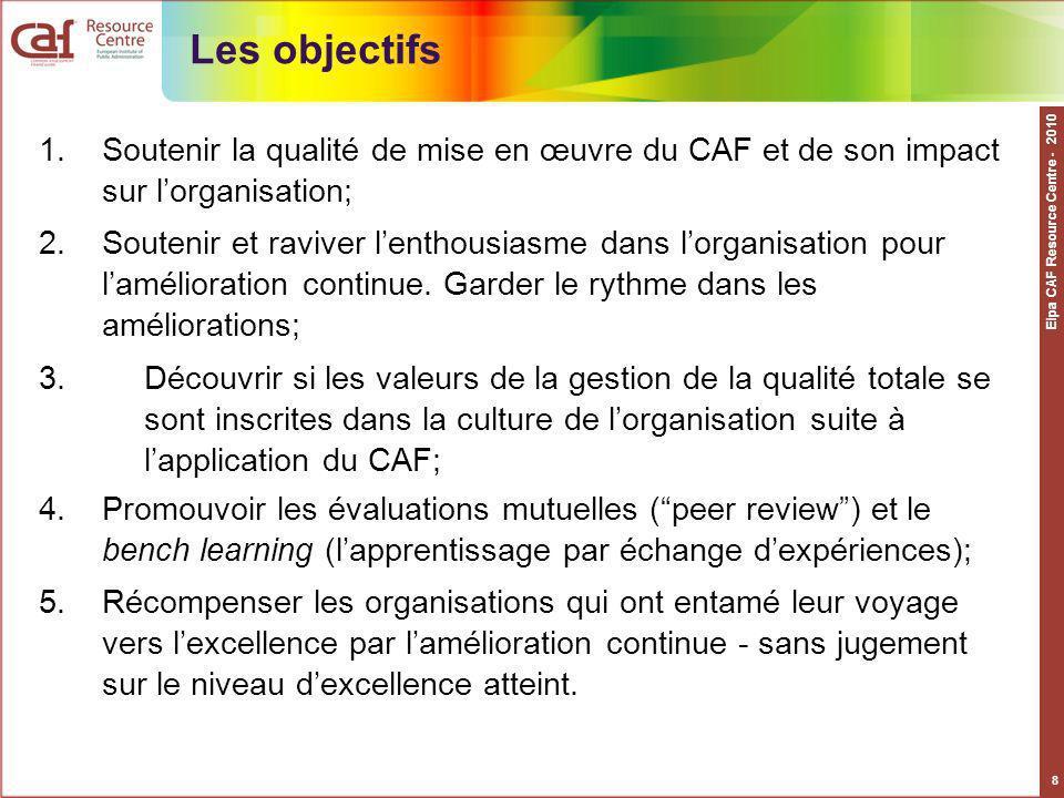 Les objectifs Soutenir la qualité de mise en œuvre du CAF et de son impact sur l'organisation;