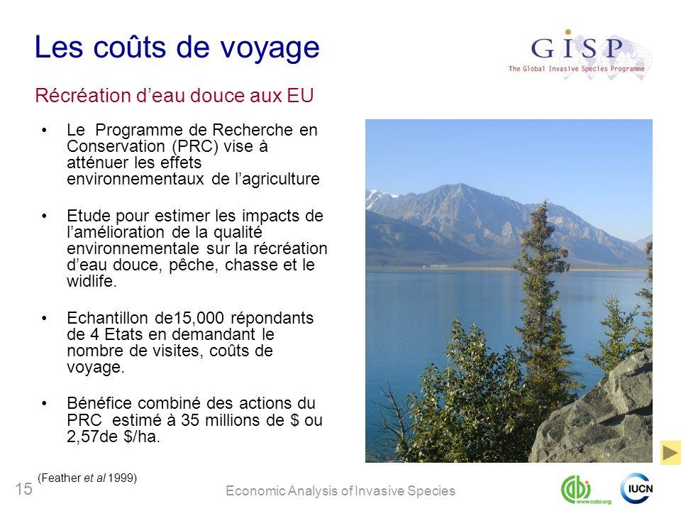 Les coûts de voyage Récréation d'eau douce aux EU