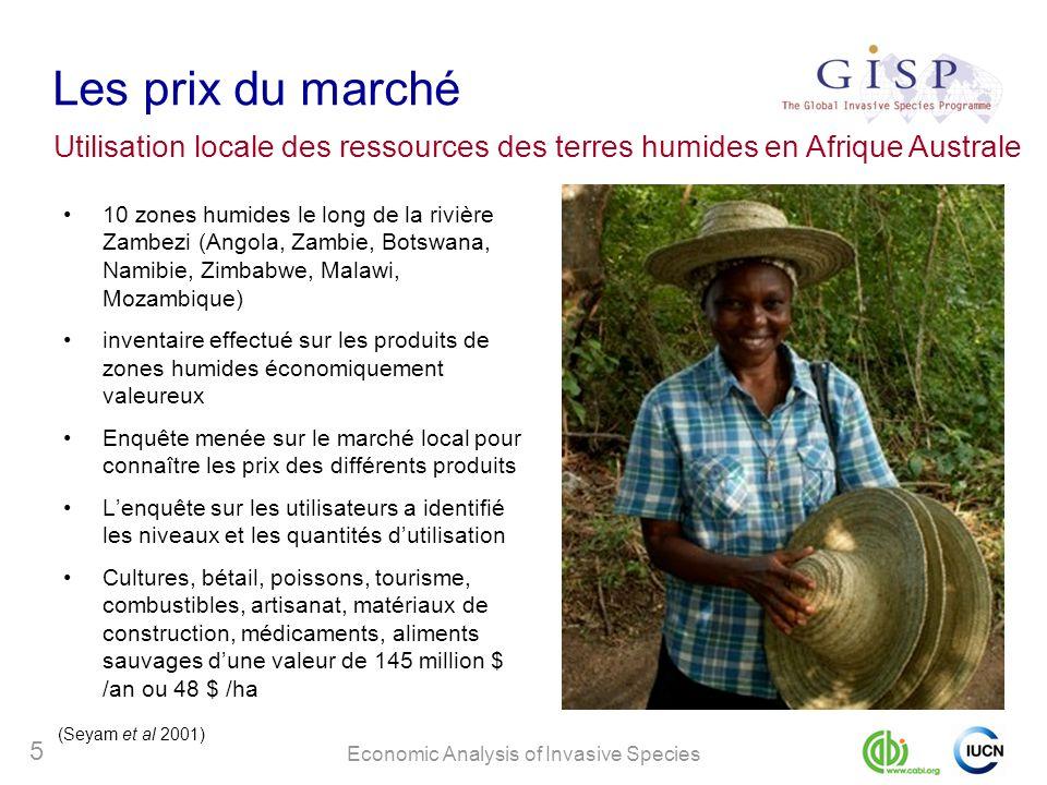 Les prix du marché Utilisation locale des ressources des terres humides en Afrique Australe.