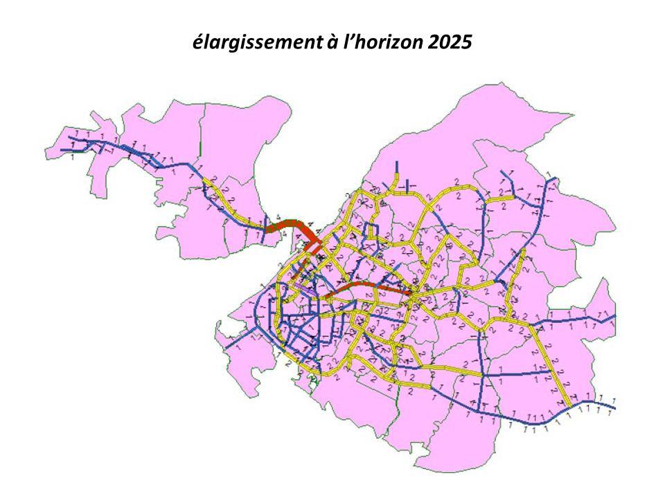 élargissement à l'horizon 2025