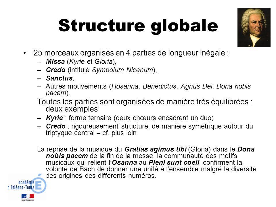 Structure globale25 morceaux organisés en 4 parties de longueur inégale : Missa (Kyrie et Gloria), Credo (intitulé Symbolum Nicenum),