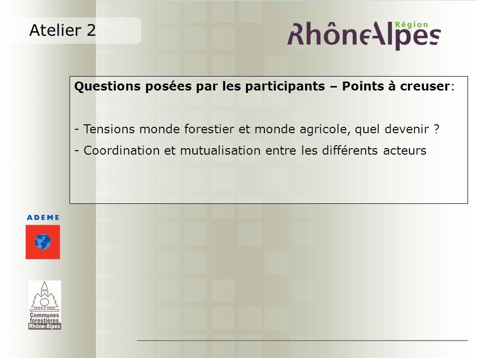 Atelier 2 Questions posées par les participants – Points à creuser: