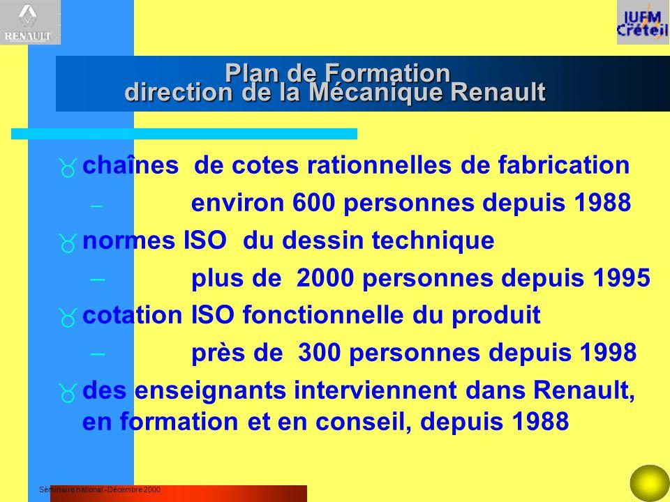 Plan de Formation direction de la Mécanique Renault