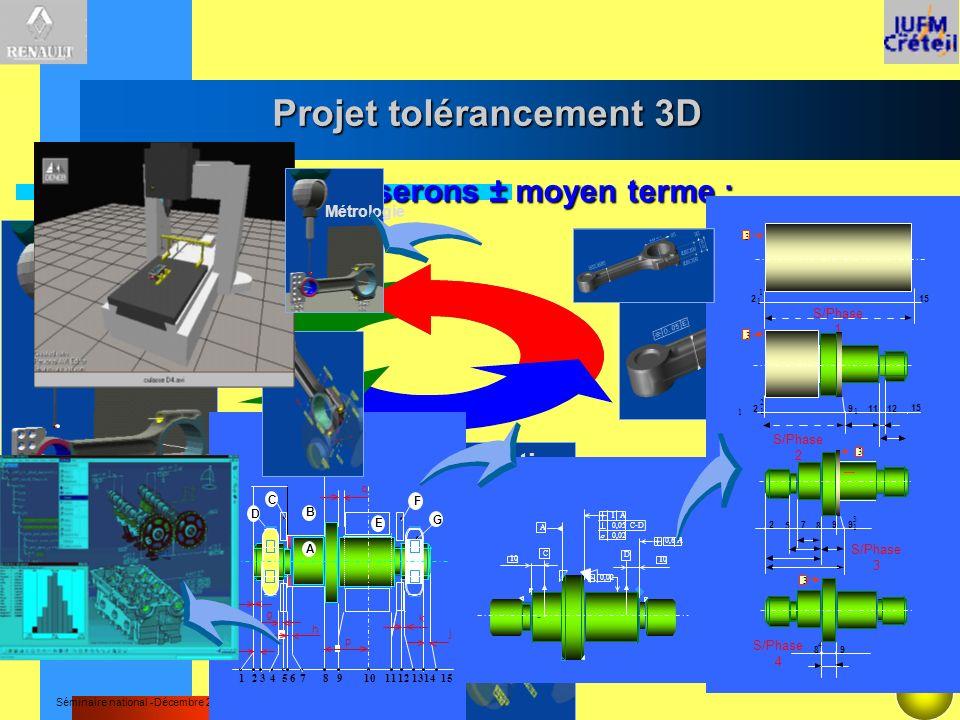 Projet tolérancement 3D