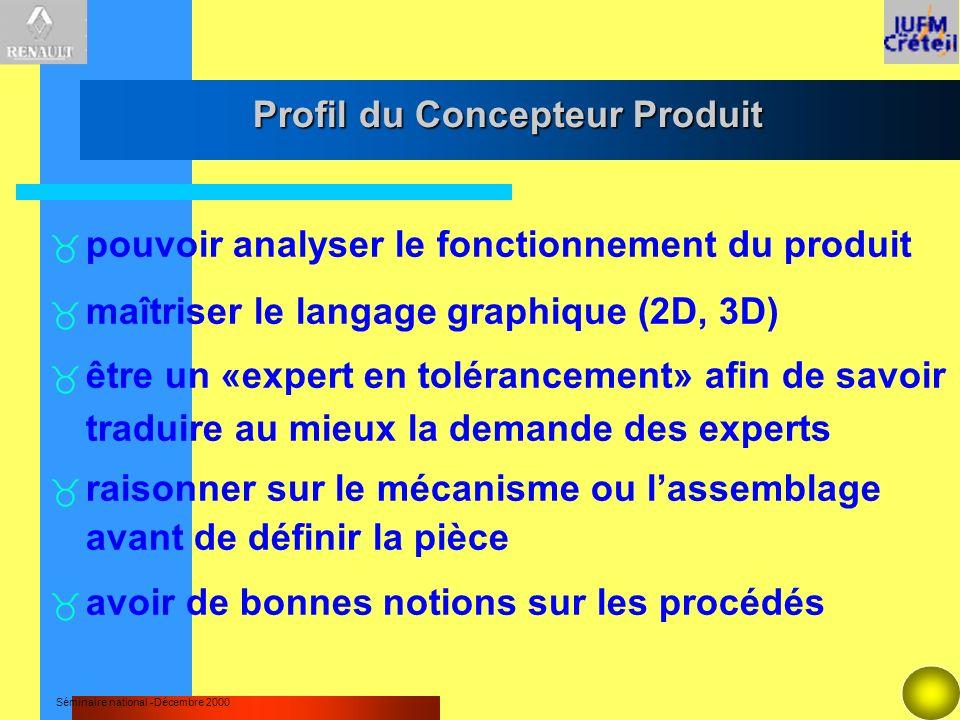 Profil du Concepteur Produit