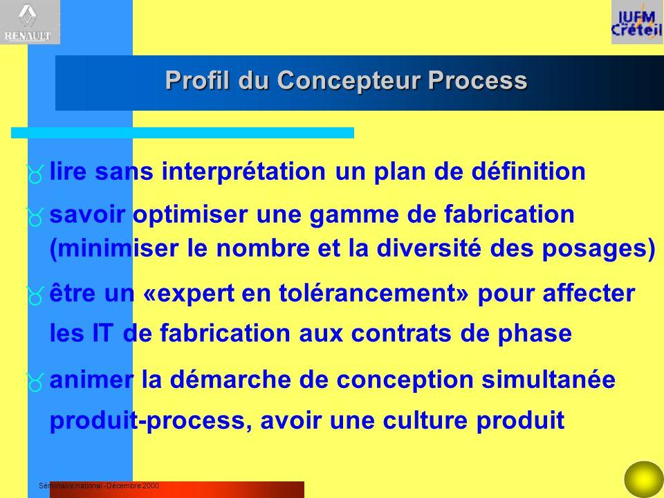 Profil du Concepteur Process