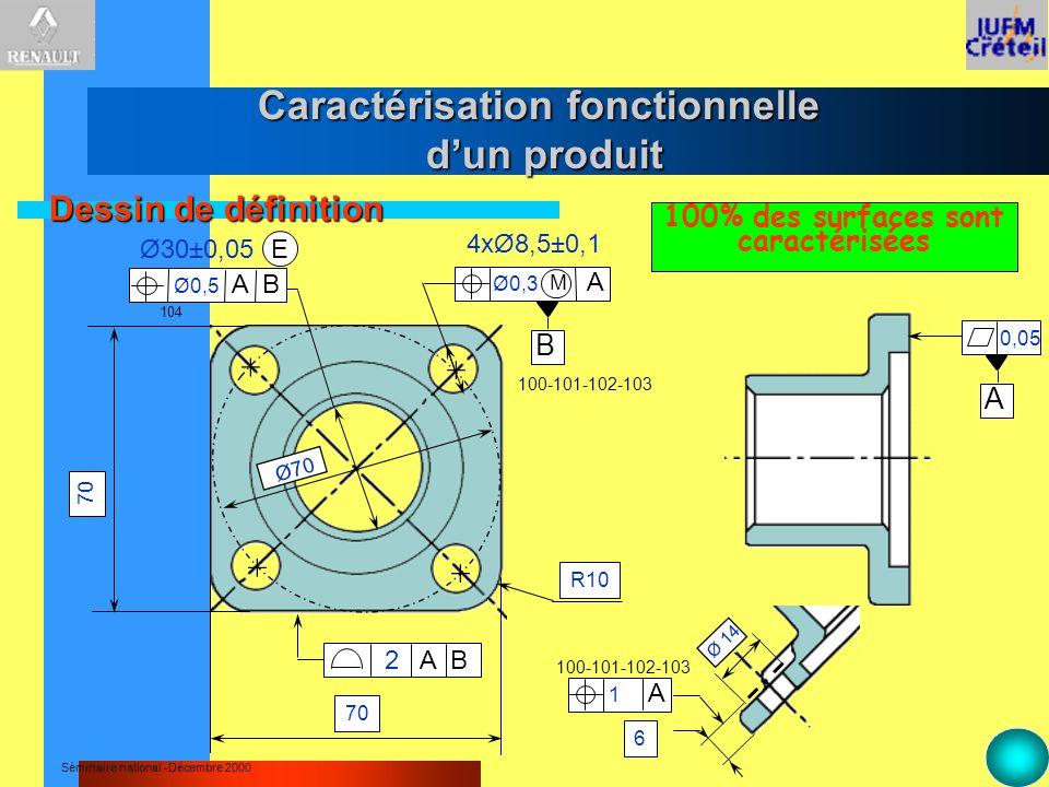 Caractérisation fonctionnelle d'un produit