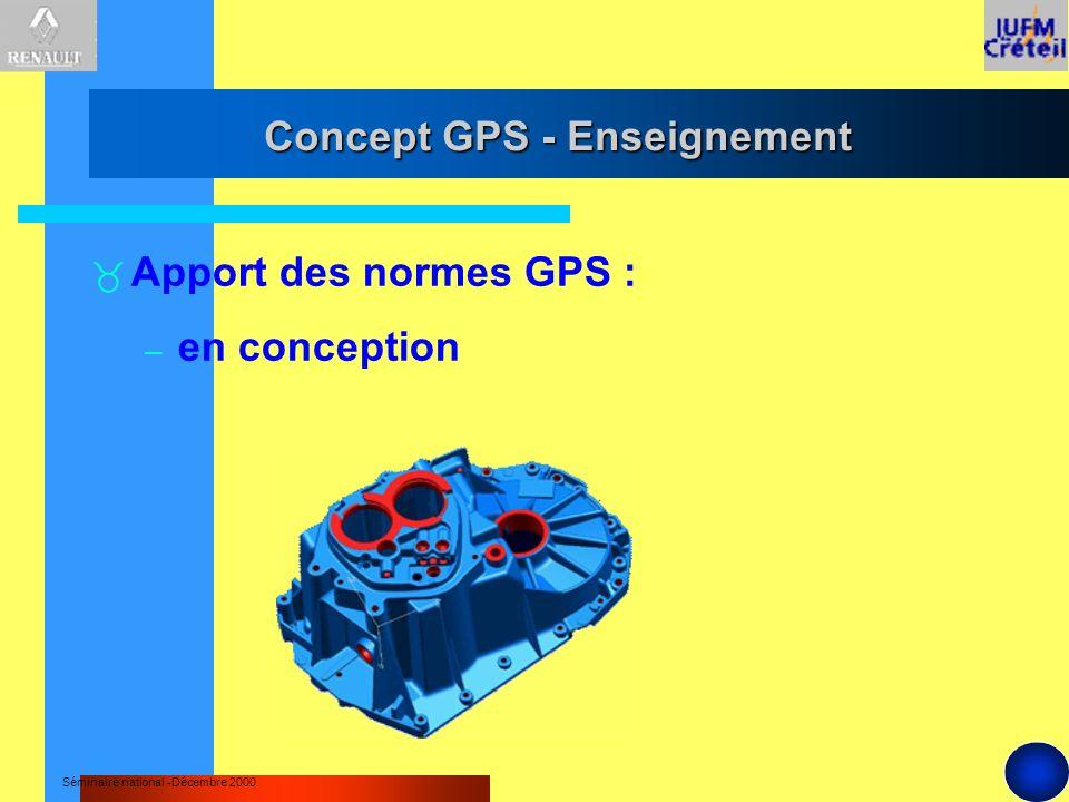 Concept GPS - Enseignement