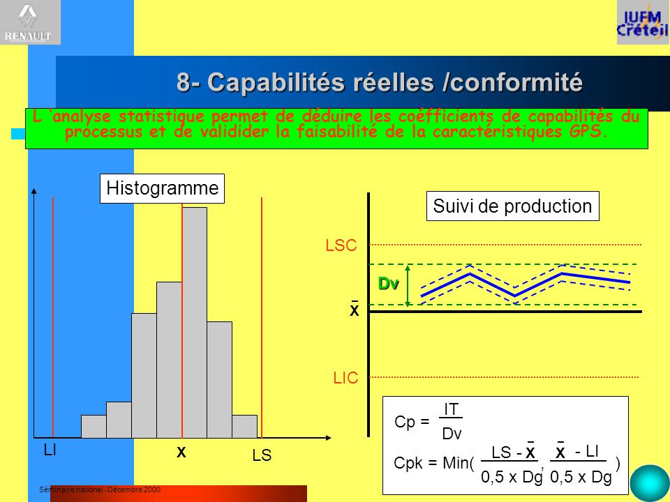 8- Capabilités réelles /conformité