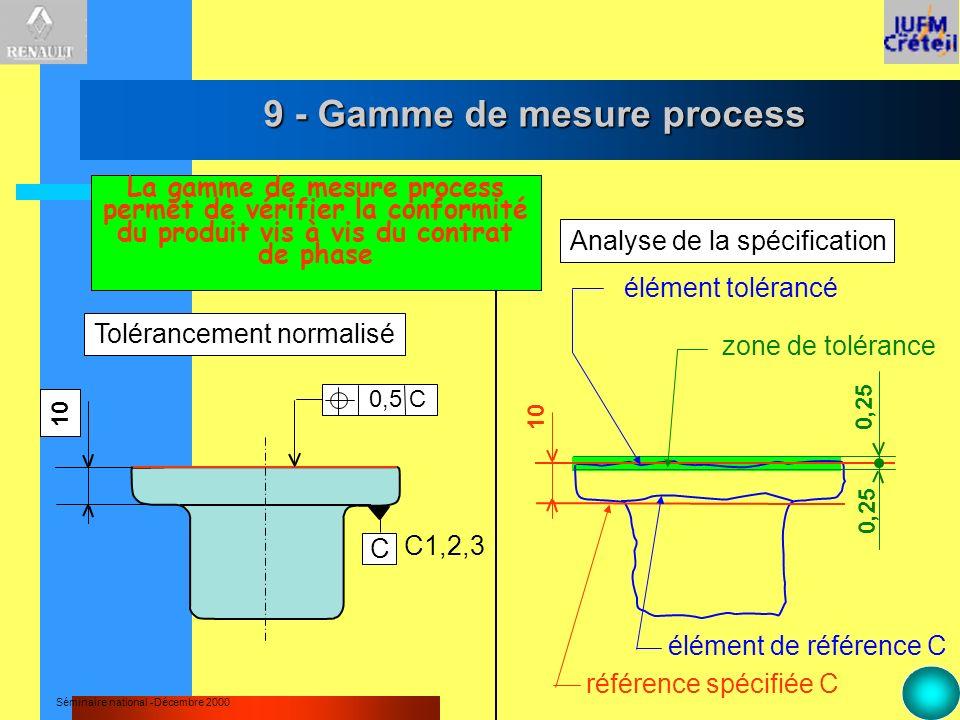 9 - Gamme de mesure process
