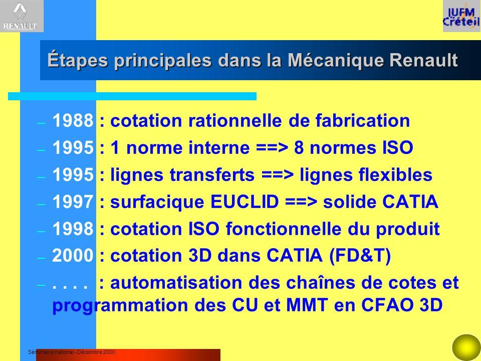 Étapes principales dans la Mécanique Renault