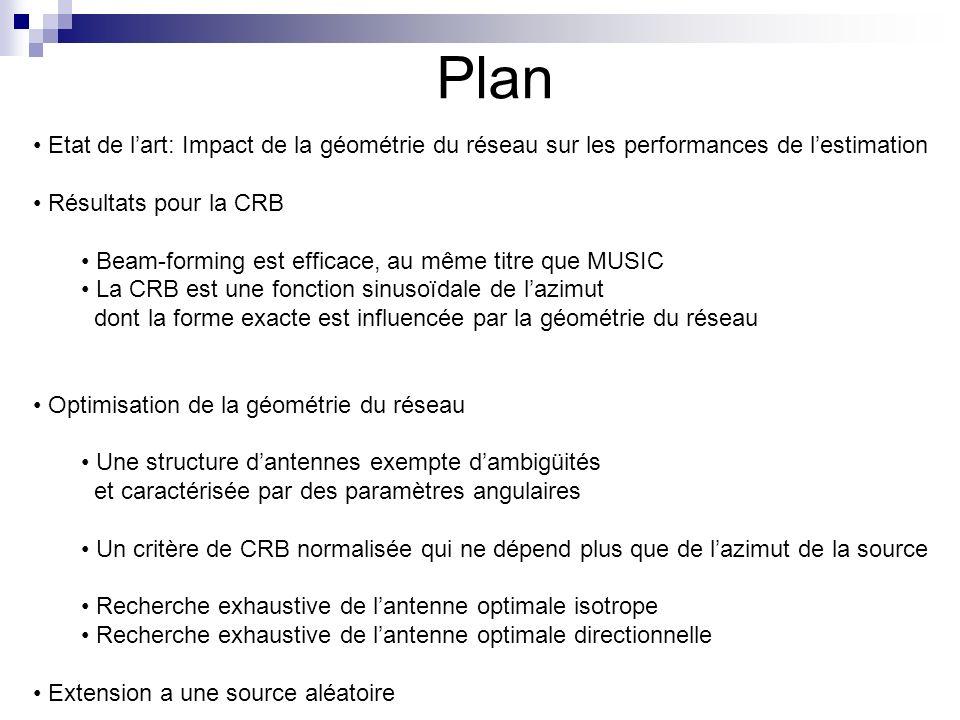 Plan Etat de l'art: Impact de la géométrie du réseau sur les performances de l'estimation. Résultats pour la CRB.