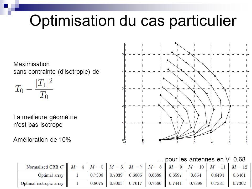 Optimisation du cas particulier