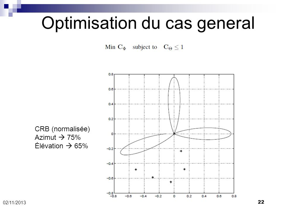 Optimisation du cas general