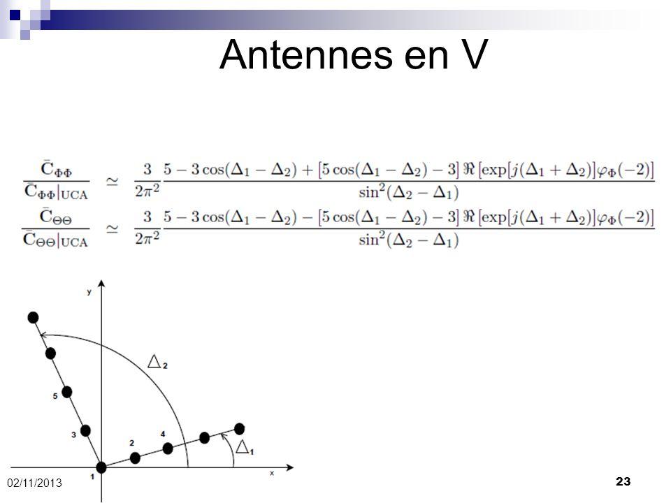 Antennes en V 22/03/2017 23 23
