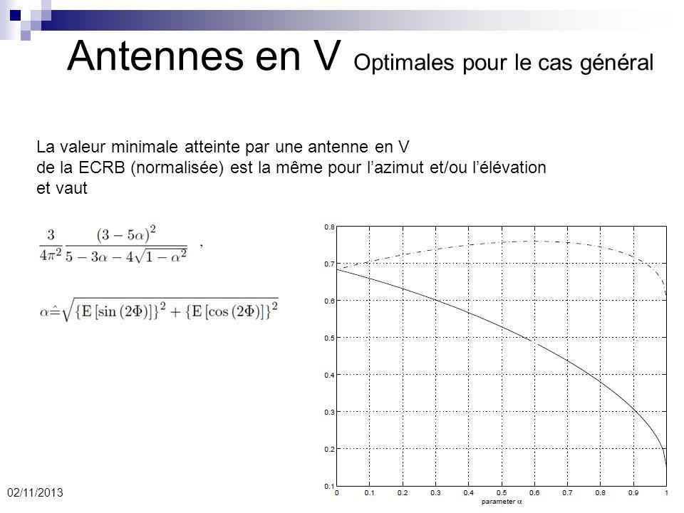 Antennes en V Optimales pour le cas général