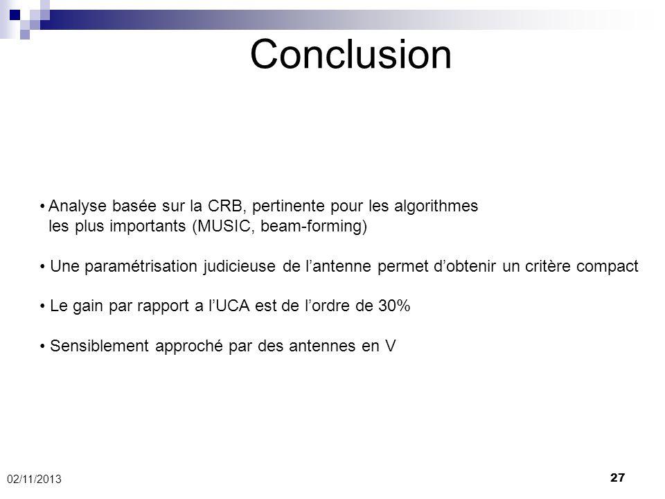 Conclusion Analyse basée sur la CRB, pertinente pour les algorithmes