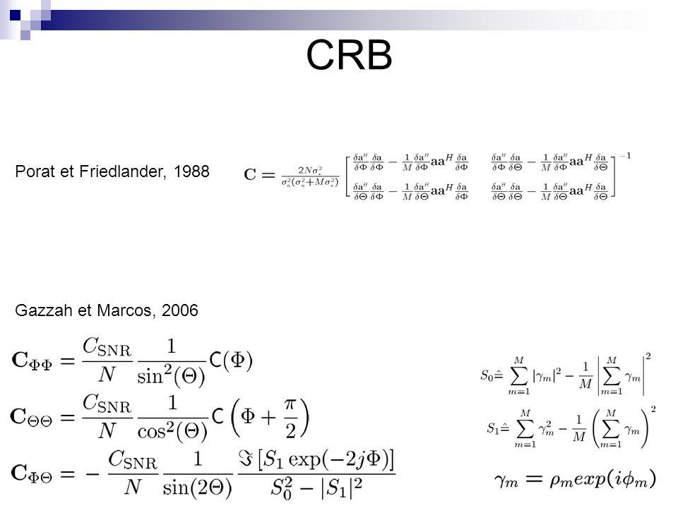CRB Porat et Friedlander, 1988 Gazzah et Marcos, 2006 22/03/2017 6 6