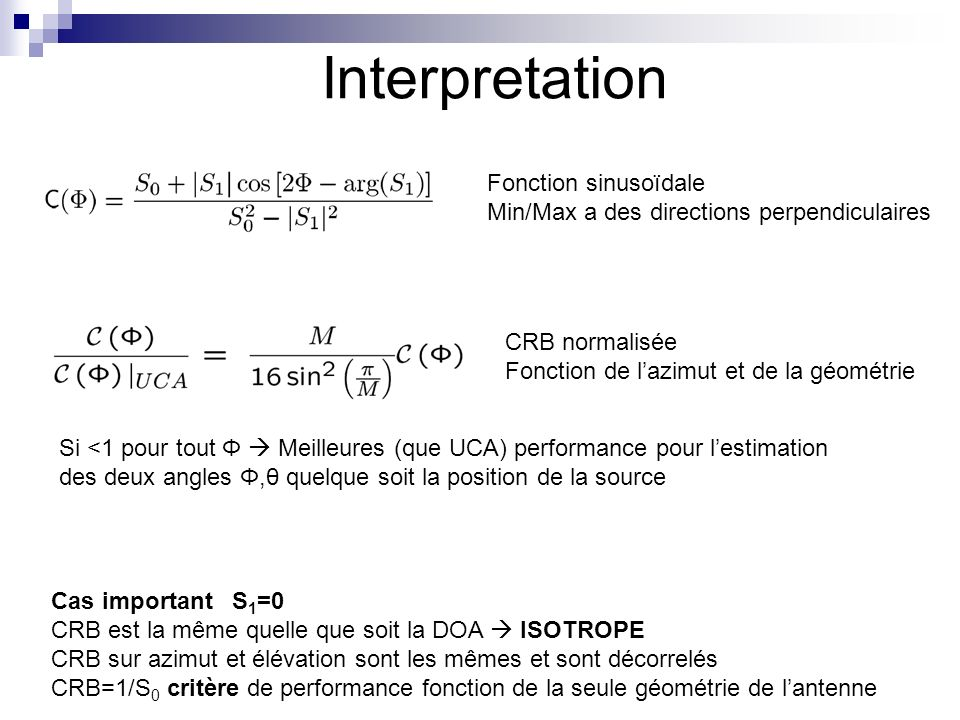 Interpretation Fonction sinusoïdale