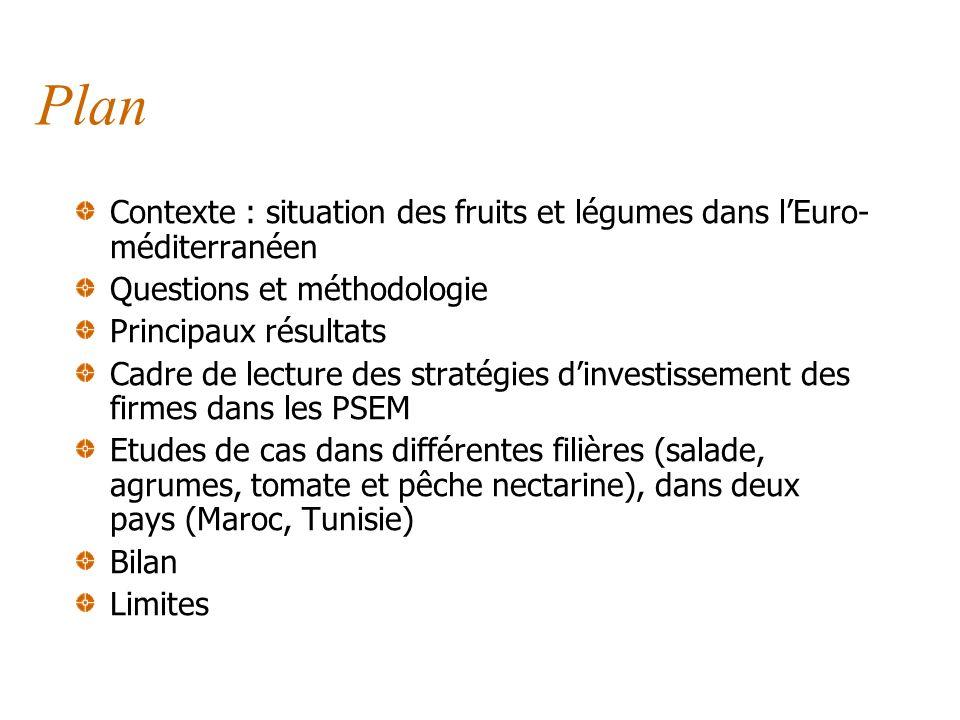 Plan Contexte : situation des fruits et légumes dans l'Euro-méditerranéen. Questions et méthodologie.