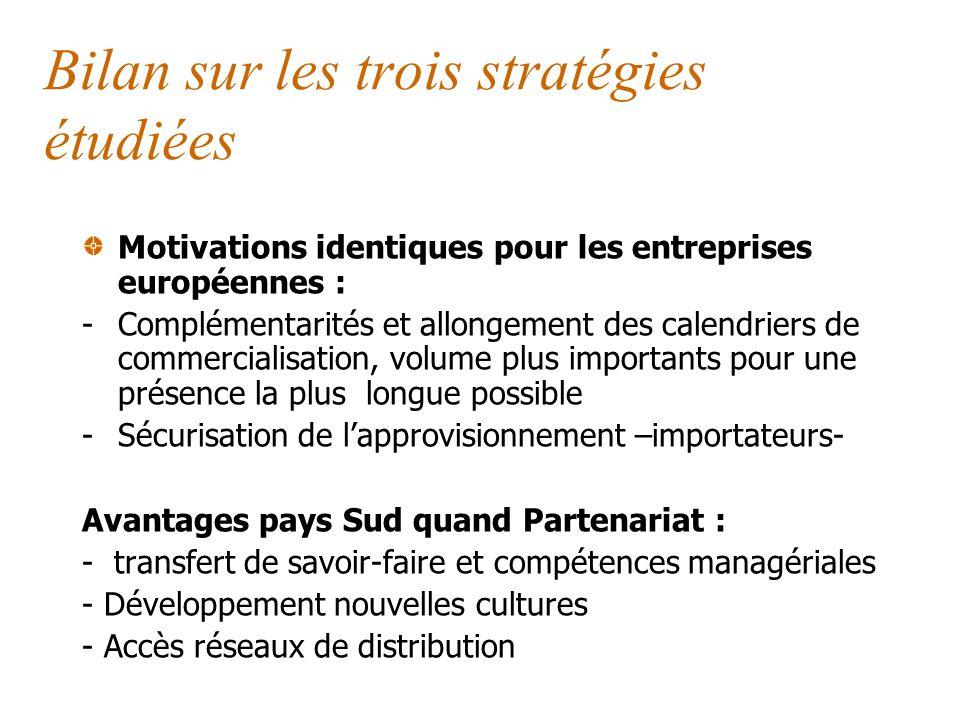 Bilan sur les trois stratégies étudiées