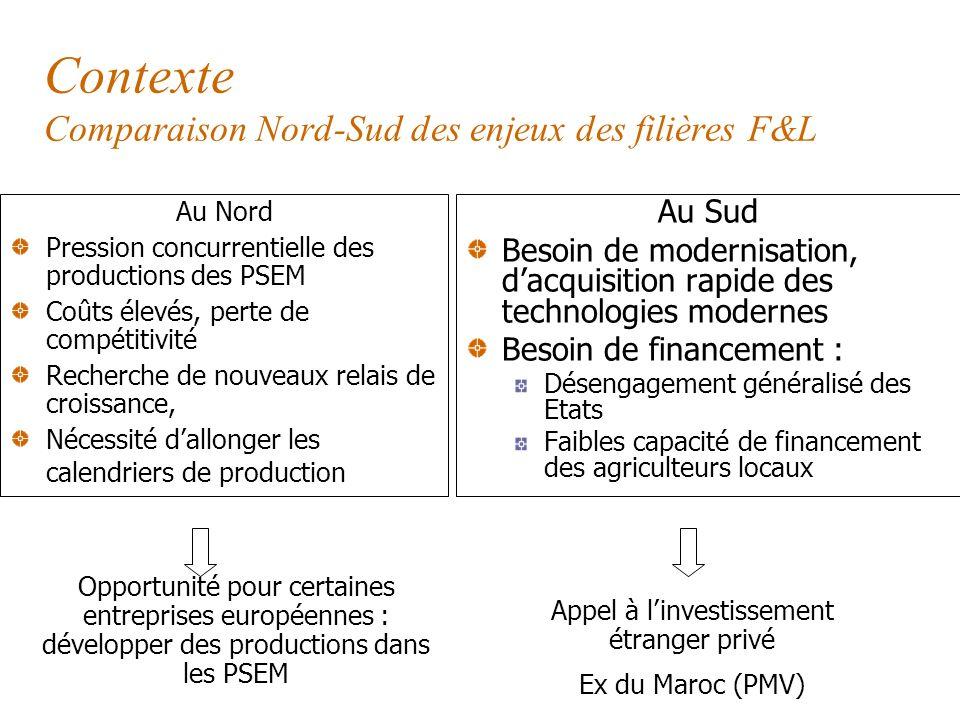 Contexte Comparaison Nord-Sud des enjeux des filières F&L
