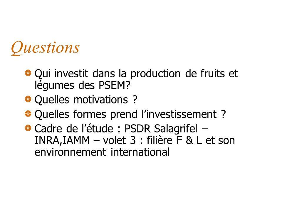 Questions Qui investit dans la production de fruits et légumes des PSEM Quelles motivations Quelles formes prend l'investissement