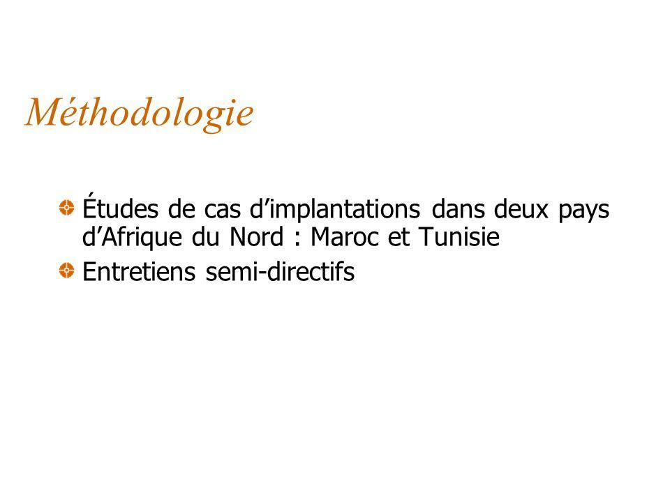 Méthodologie Études de cas d'implantations dans deux pays d'Afrique du Nord : Maroc et Tunisie.