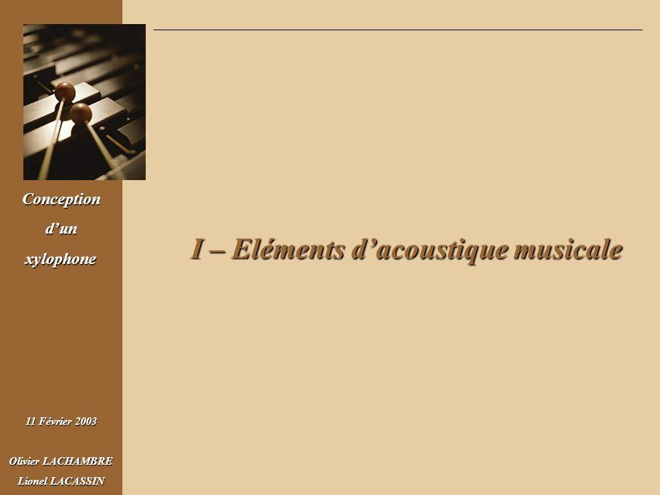 I – Eléments d'acoustique musicale