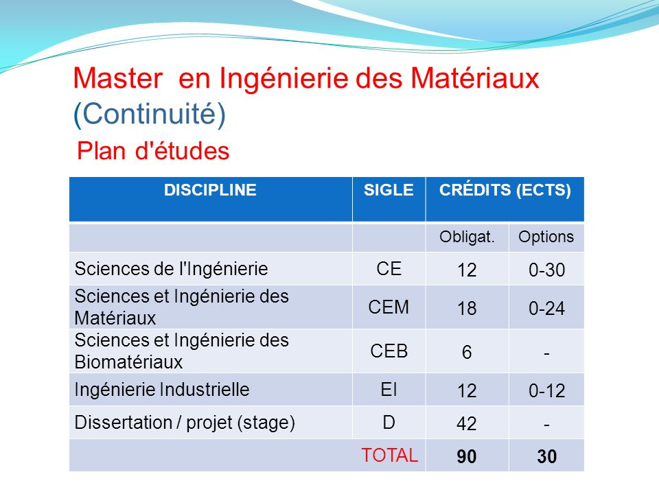 Master en Ingénierie des Matériaux (Continuité)