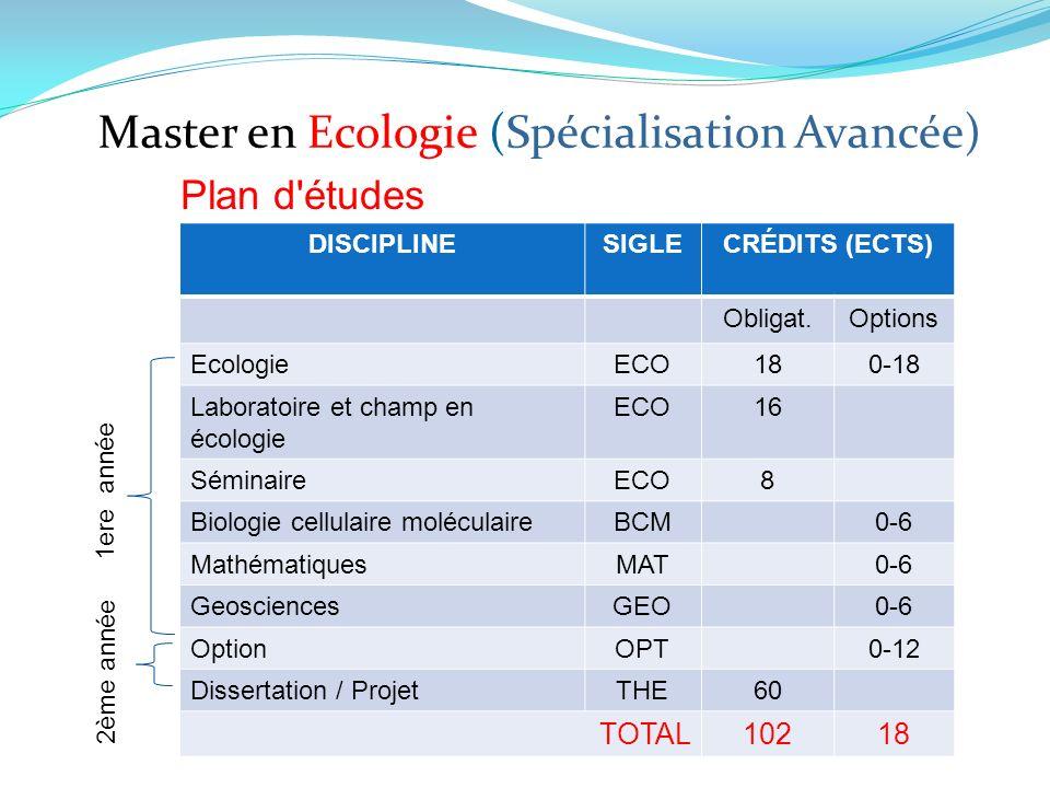Master en Ecologie (Spécialisation Avancée)