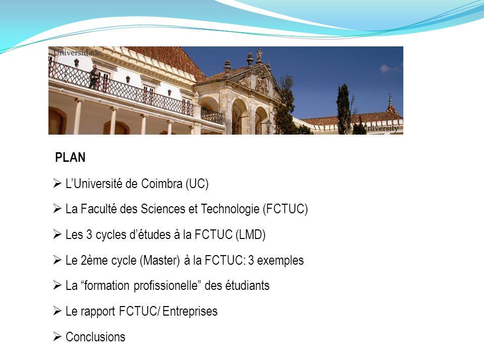 PLAN  L'Université de Coimbra (UC)  La Faculté des Sciences et Technologie (FCTUC)  Les 3 cycles d'études à la FCTUC (LMD)