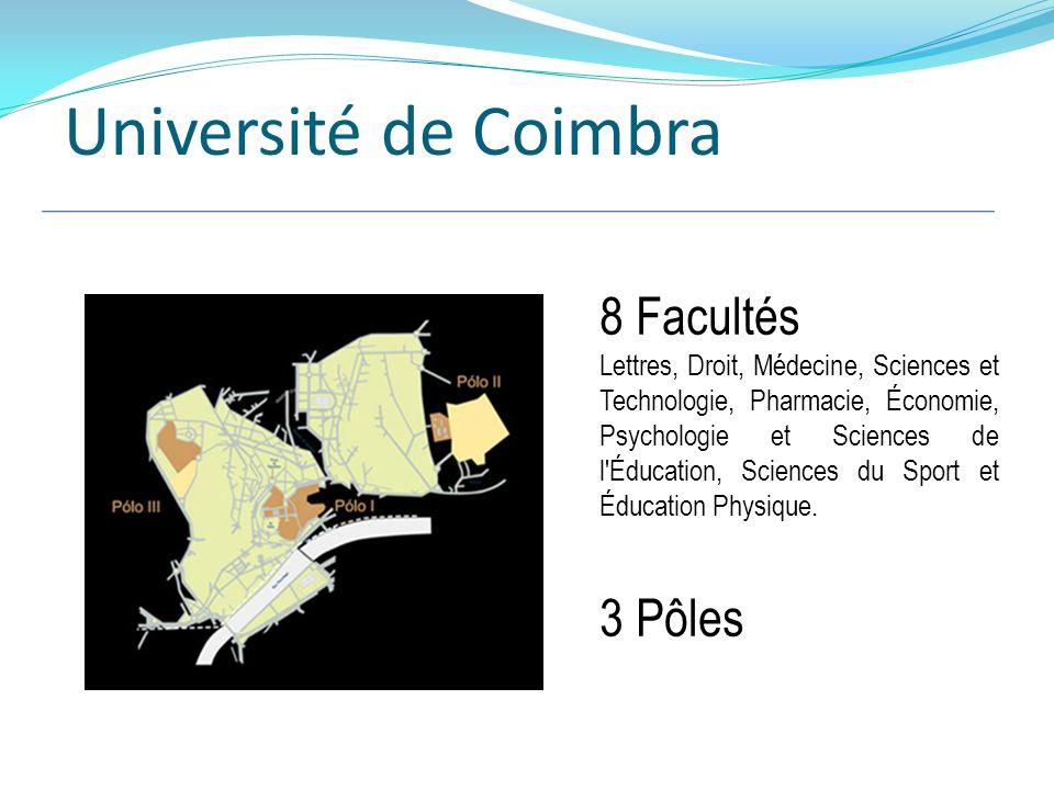 Université de Coimbra 8 Facultés 3 Pôles