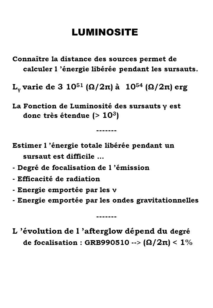 LUMINOSITE Lγ varie de 3 1051 (Ω/2π) à 1054 (Ω/2π) erg -------