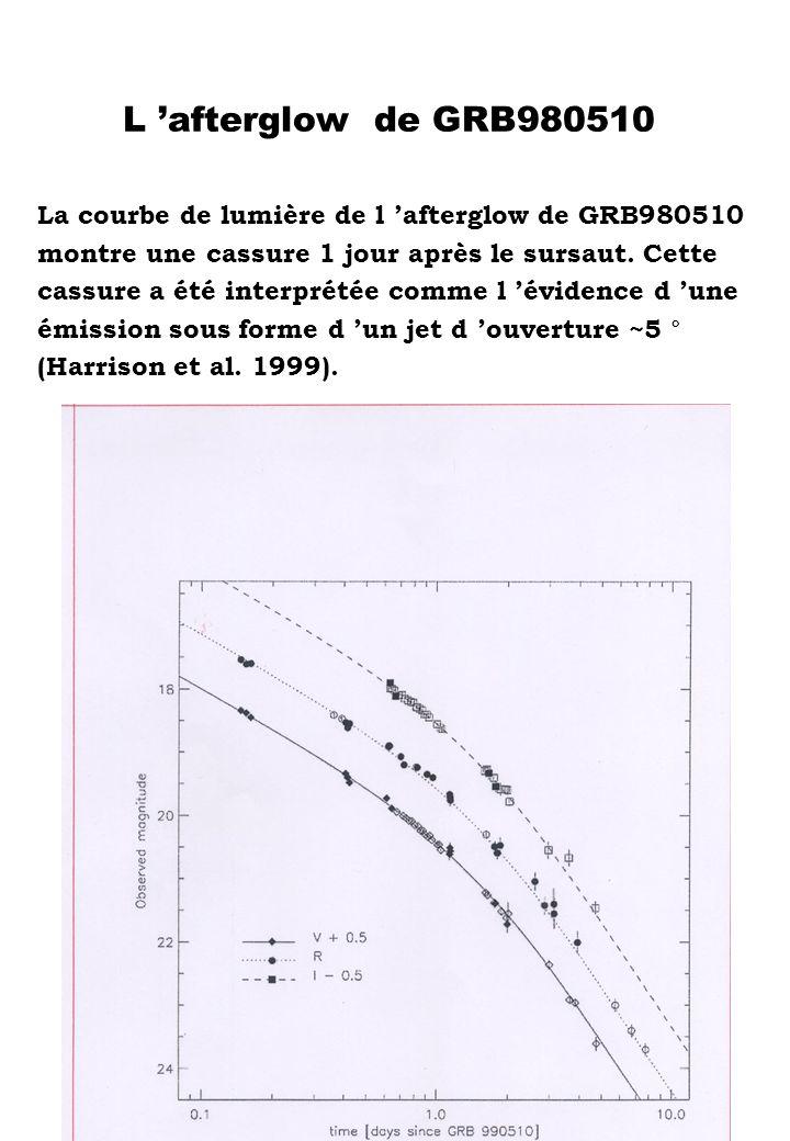 L 'afterglow de GRB980510 La courbe de lumière de l 'afterglow de GRB980510. montre une cassure 1 jour après le sursaut. Cette.