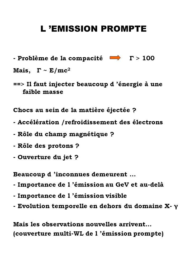 L 'EMISSION PROMPTE - Problème de la compacité Γ > 100