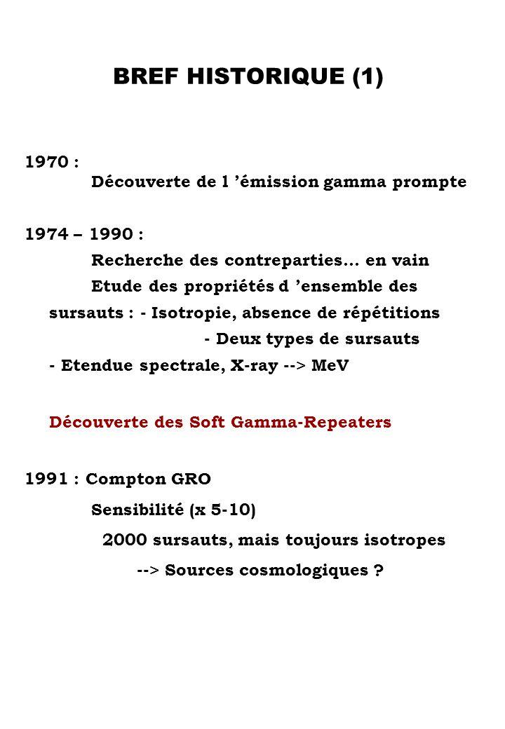 BREF HISTORIQUE (1) 1970 : Découverte de l 'émission gamma prompte