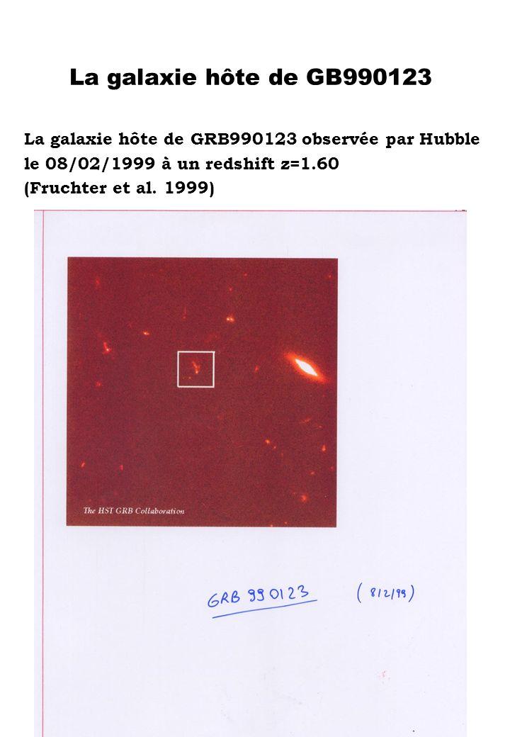 La galaxie hôte de GB990123 La galaxie hôte de GRB990123 observée par Hubble. le 08/02/1999 à un redshift z=1.60.
