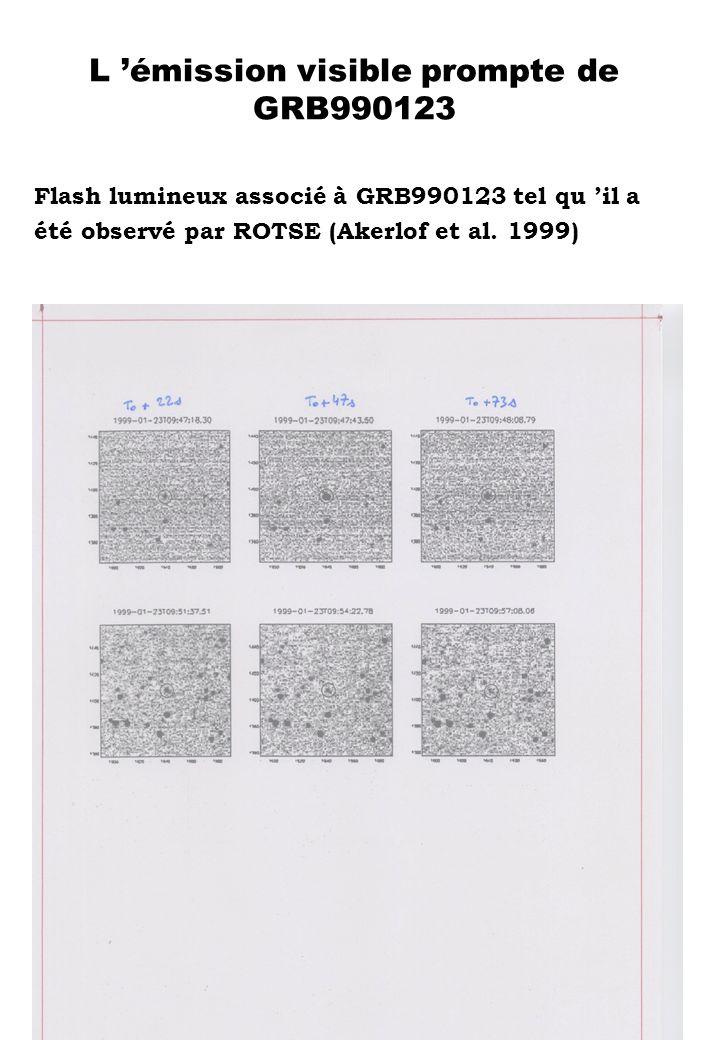 L 'émission visible prompte de GRB990123